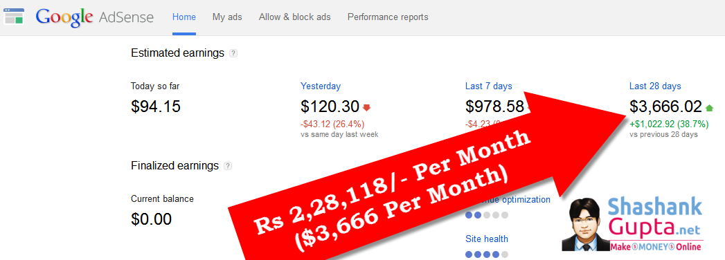Beginners Guide : How to make ( $3666) 2.2 Lac a month from Google Adsense